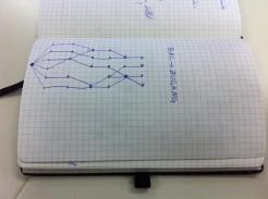 """Von Studierenden des Seminars """"Black Mountain-Tracing Basics. Modelle performativer Künste und Wissenschaften"""" während des Seminars entstandene Skizze."""
